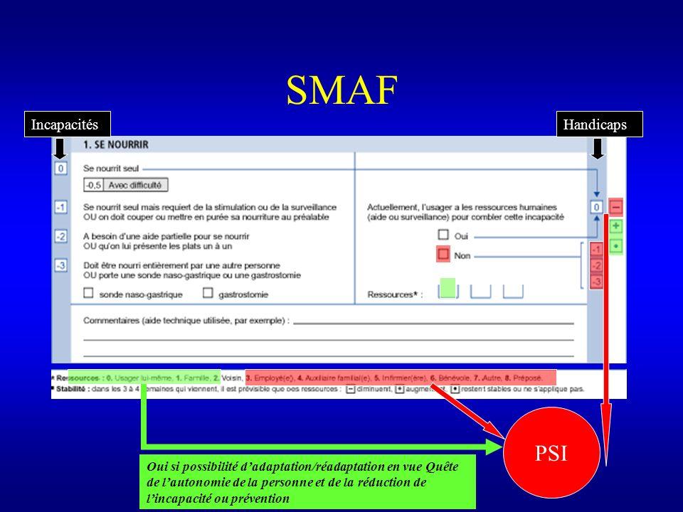 SMAF PSI Incapacités Handicaps