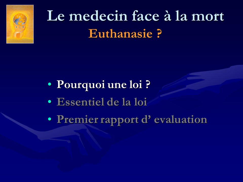 Le medecin face à la mort Euthanasie