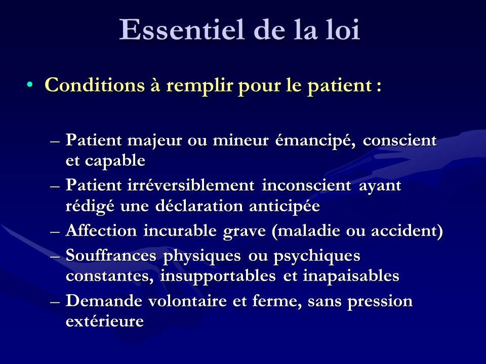 Essentiel de la loi Conditions à remplir pour le patient :