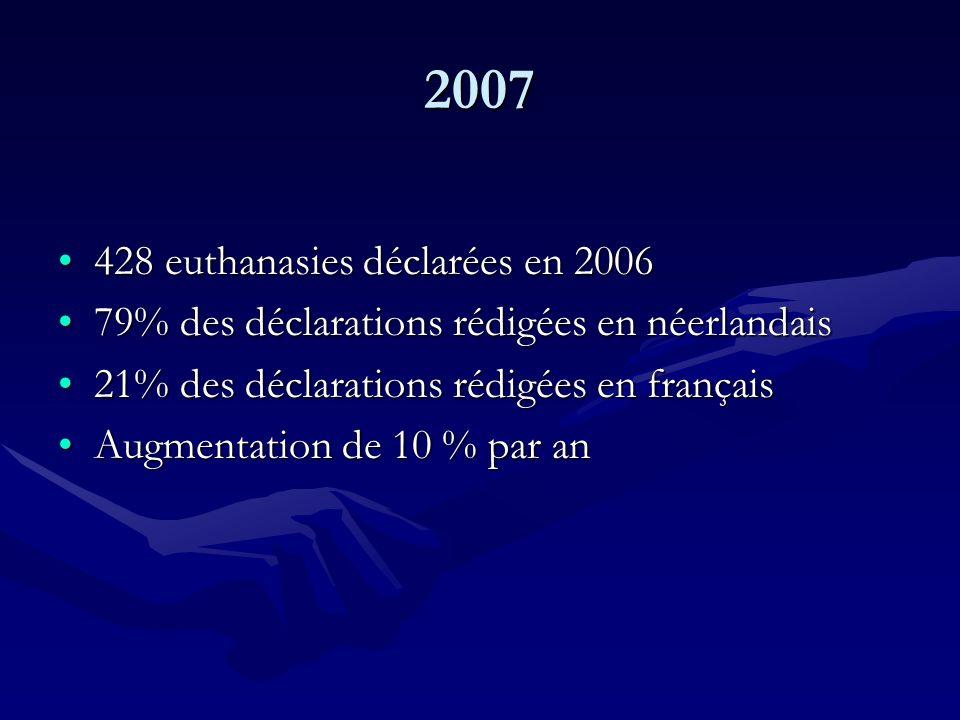 2007 428 euthanasies déclarées en 2006