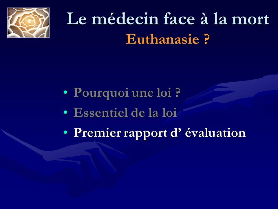 Le médecin face à la mort Euthanasie