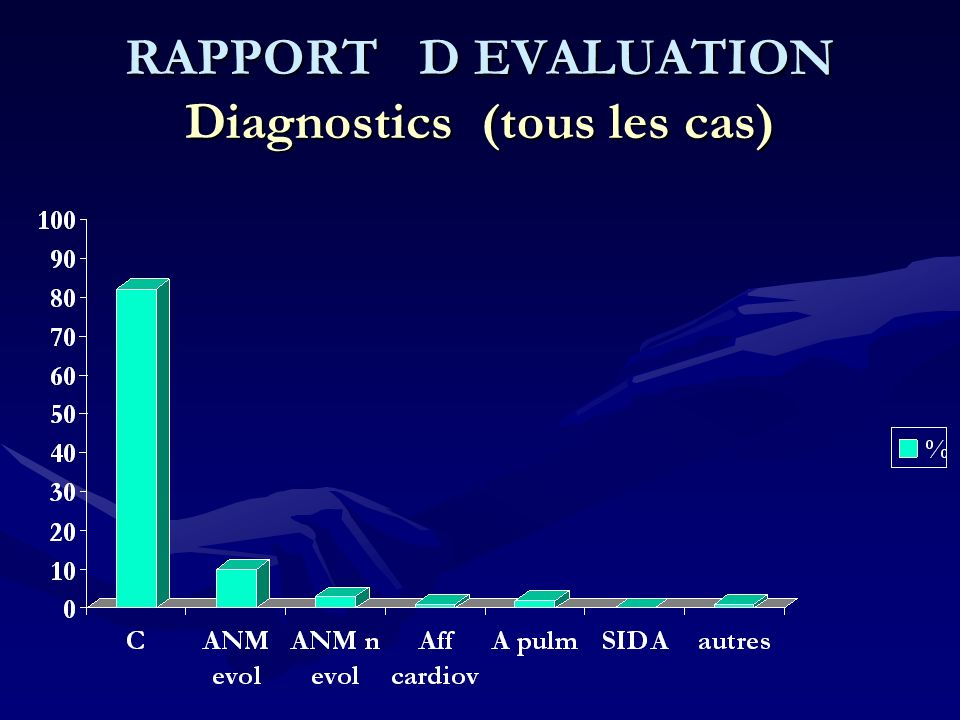 RAPPORT D EVALUATION Diagnostics (tous les cas)