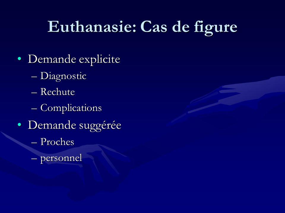 Euthanasie: Cas de figure