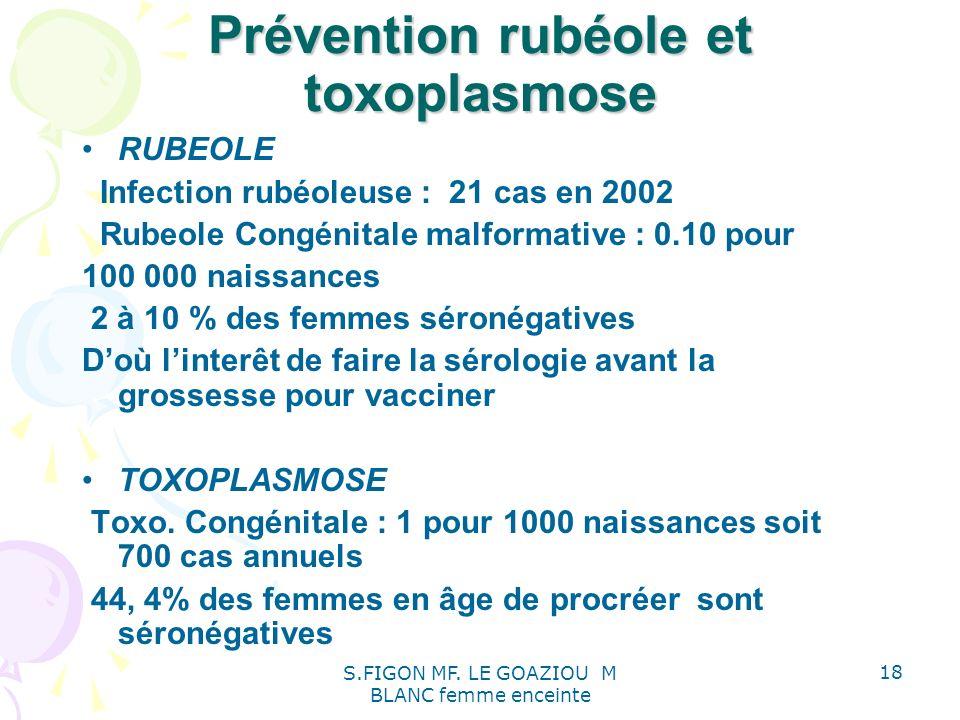 Prévention rubéole et toxoplasmose