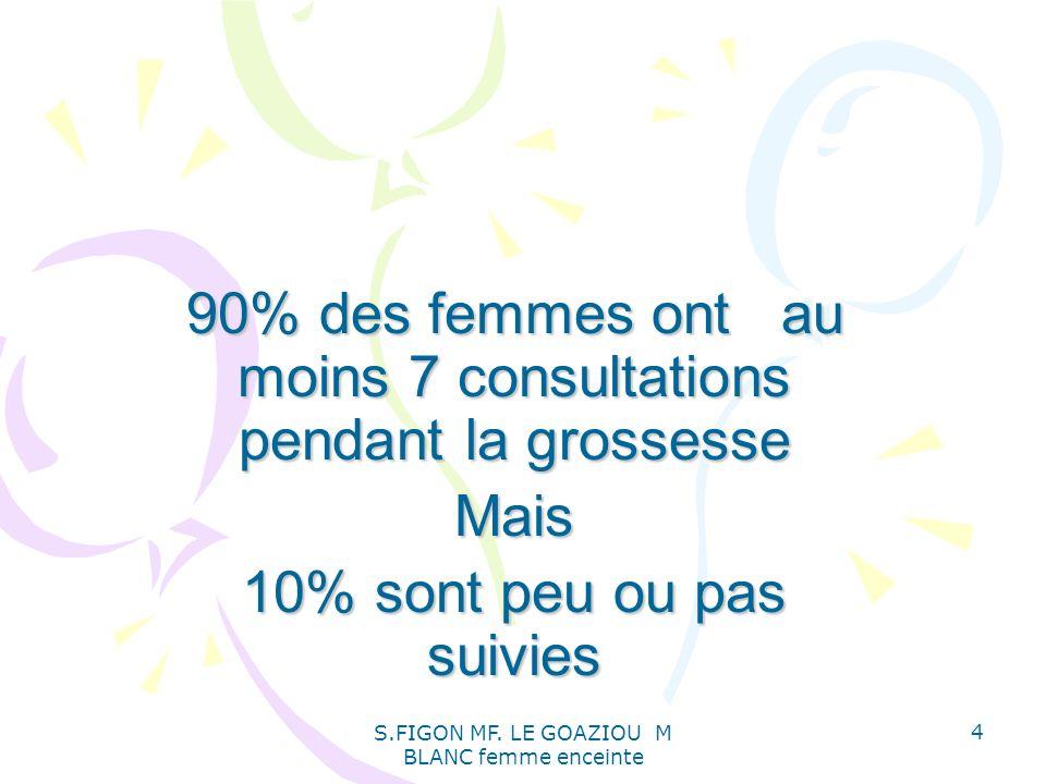 90% des femmes ont au moins 7 consultations pendant la grossesse