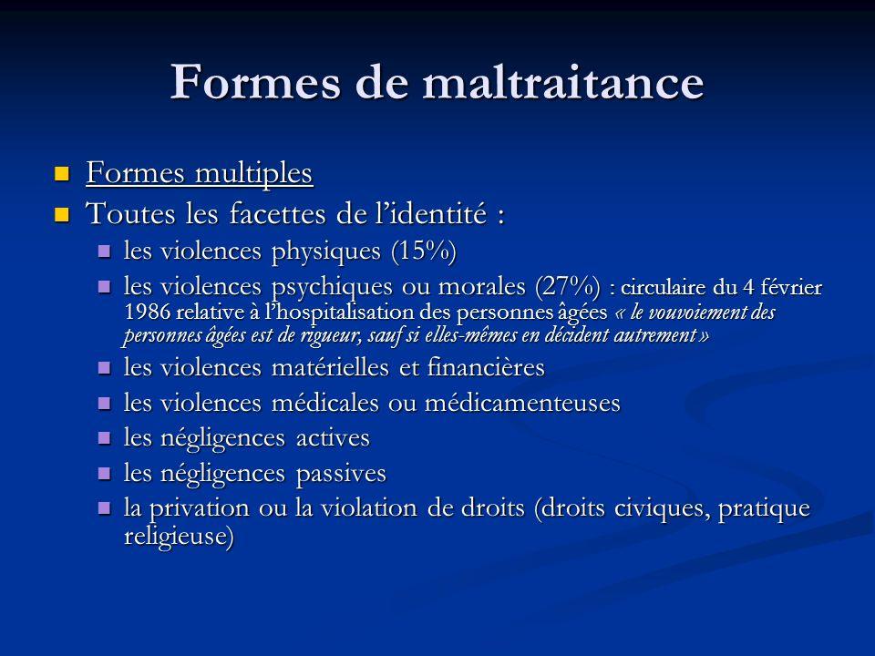 Formes de maltraitance