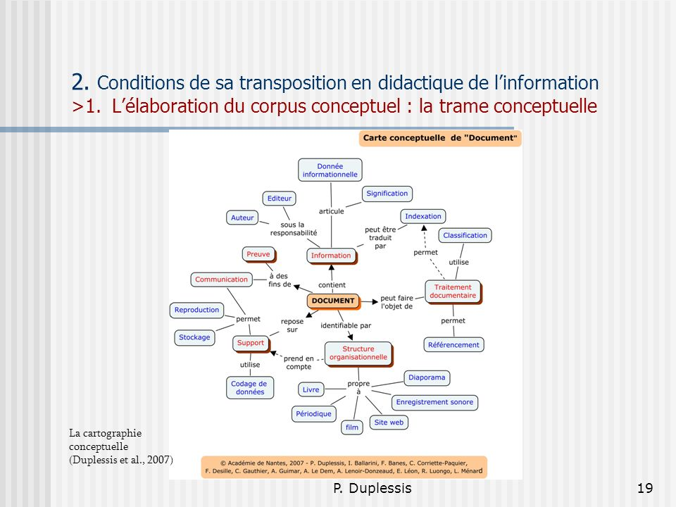 2. Conditions de sa transposition en didactique de l'information >1