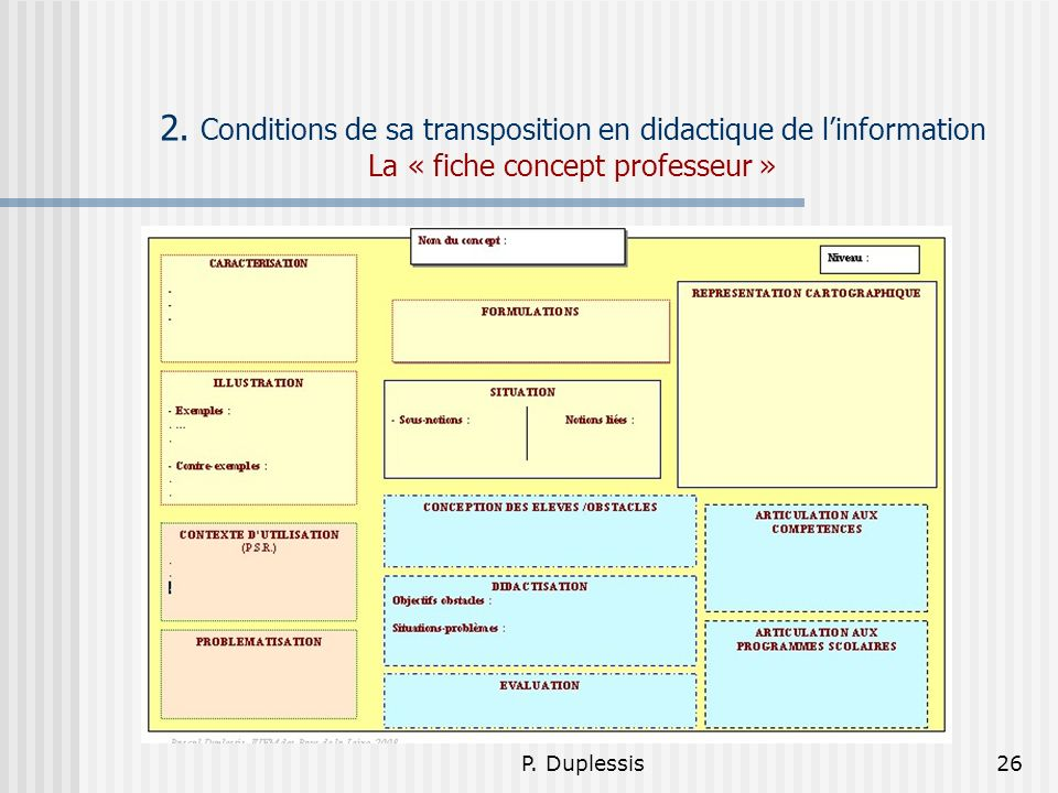 2. Conditions de sa transposition en didactique de l'information La « fiche concept professeur »