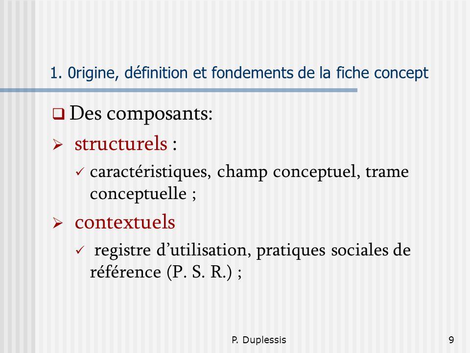 1. 0rigine, définition et fondements de la fiche concept