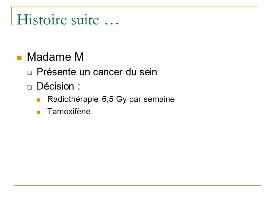 Histoire suite … Madame M Présente un cancer du sein Décision :