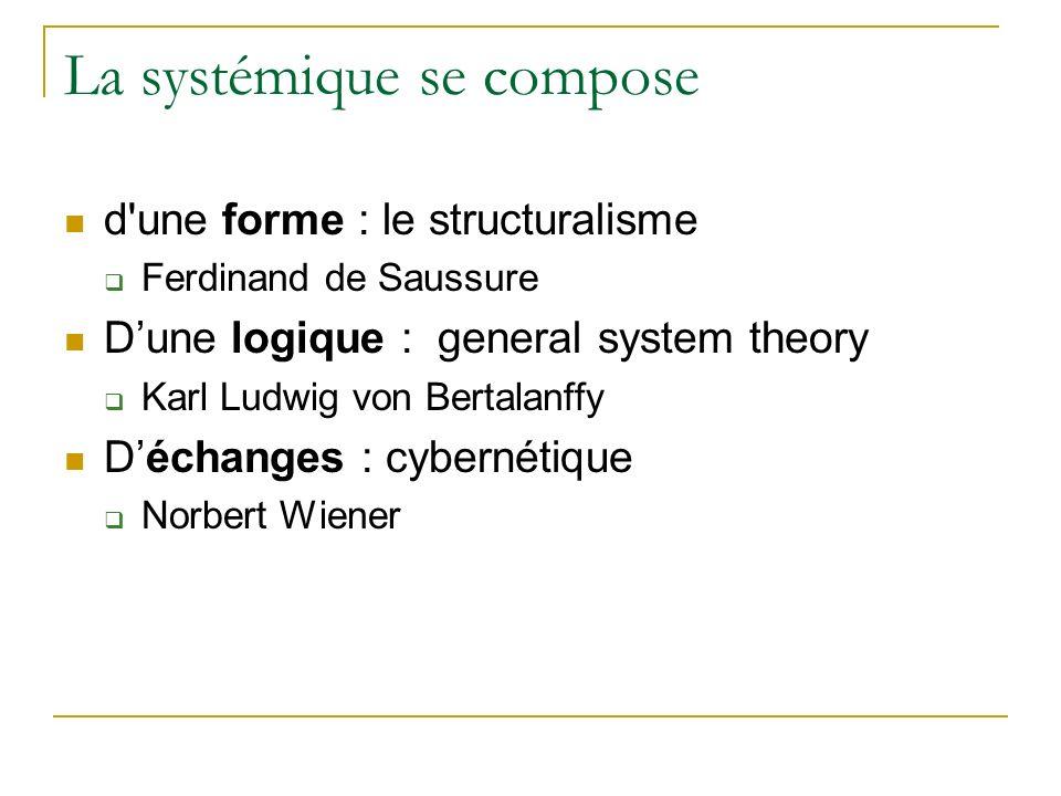 La systémique se compose