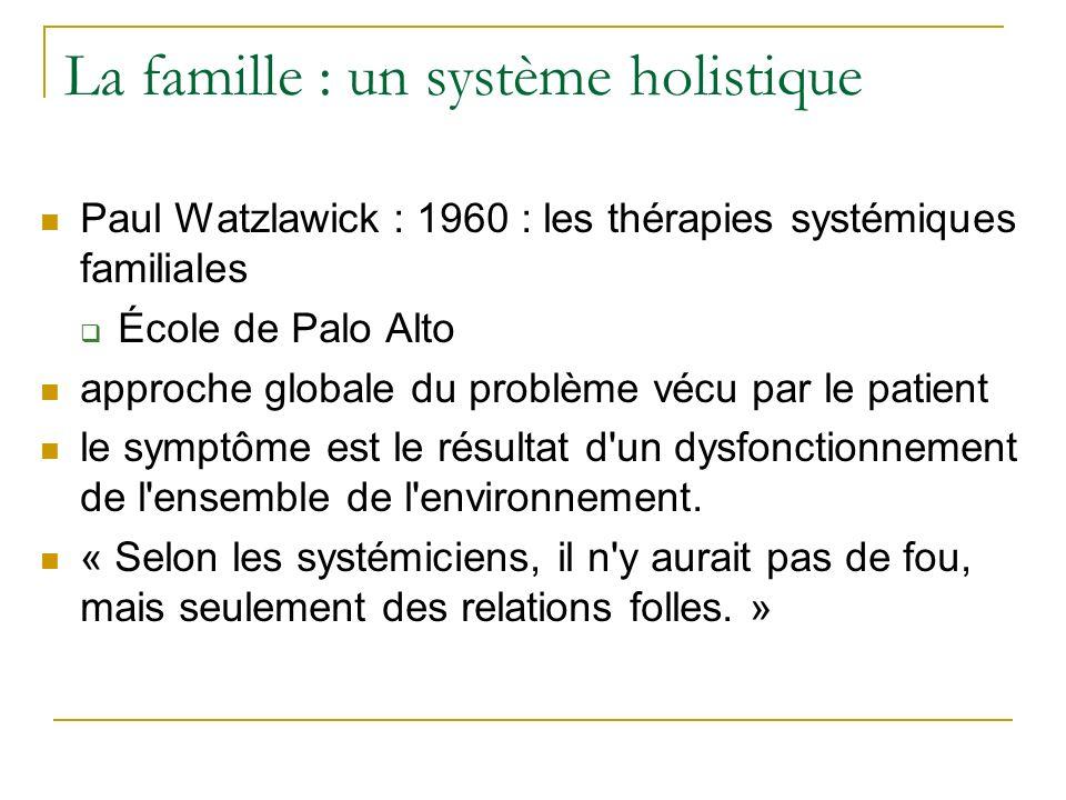 La famille : un système holistique