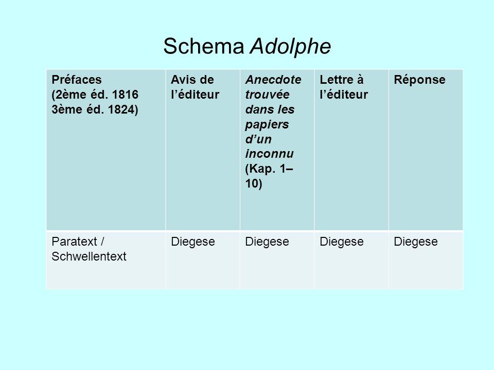 Schema Adolphe Préfaces (2ème éd. 1816 3ème éd. 1824)