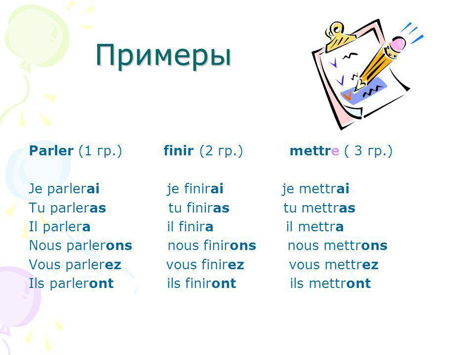 Примеры Parler (1 гр.) finir (2 гр.) mettre ( 3 гр.)