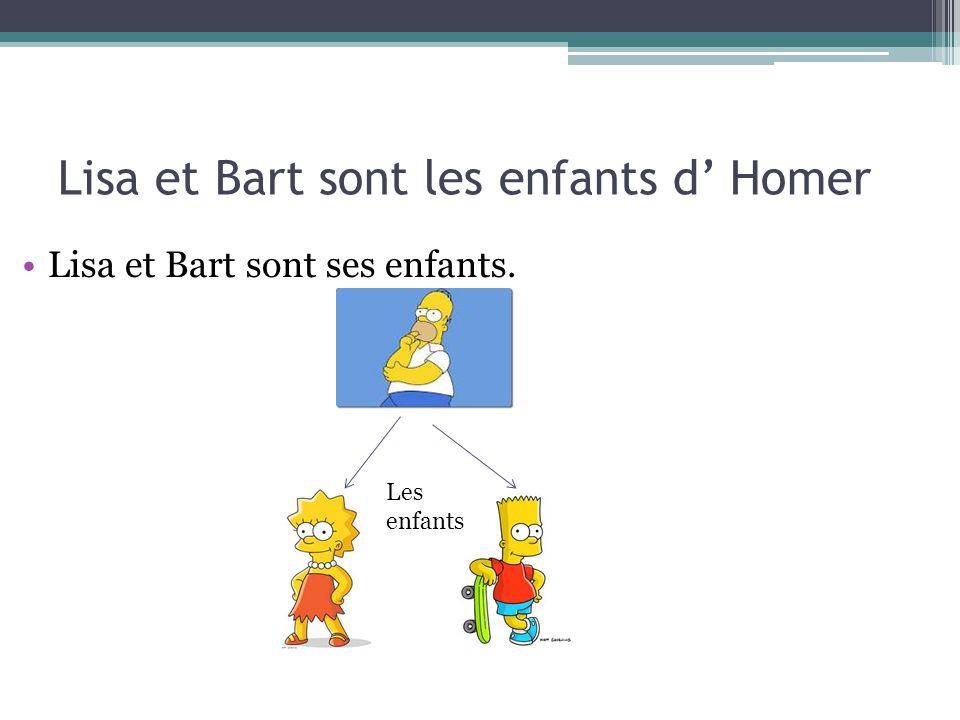 Lisa et Bart sont les enfants d' Homer