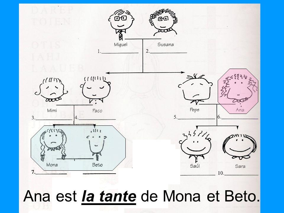 Ana est la tante de Mona et Beto.