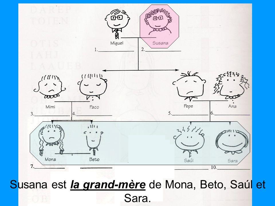 Susana est la grand-mère de Mona, Beto, Saúl et Sara.