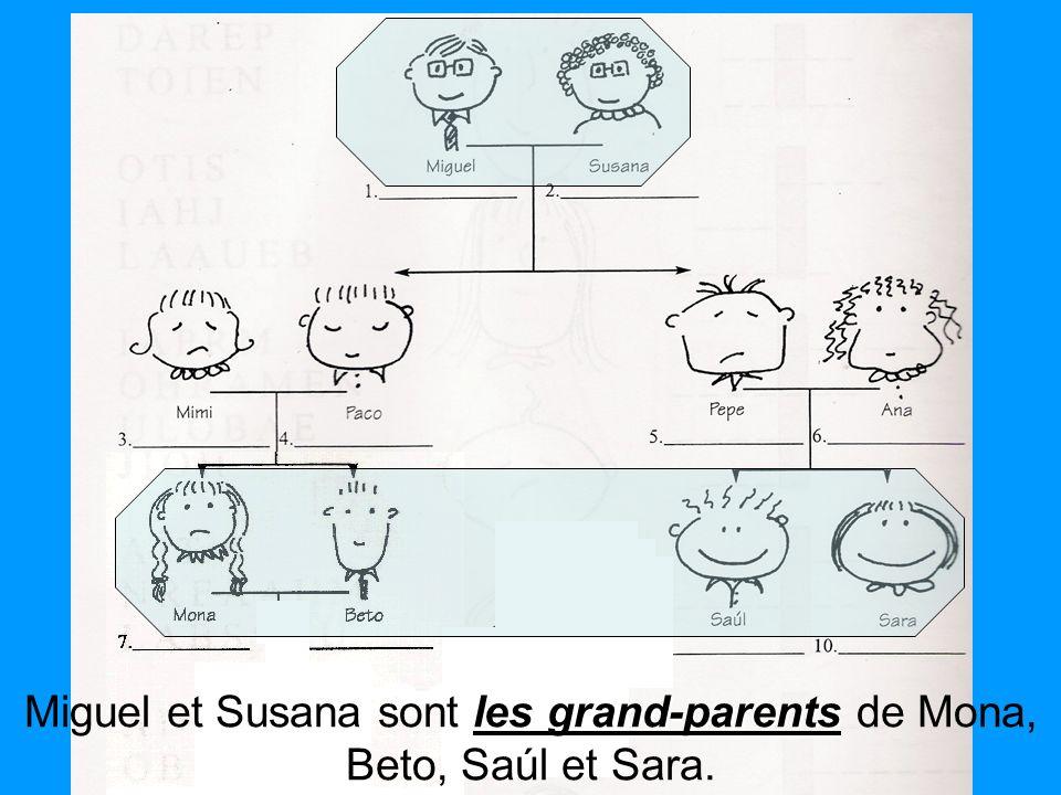 Miguel et Susana sont les grand-parents de Mona, Beto, Saúl et Sara.
