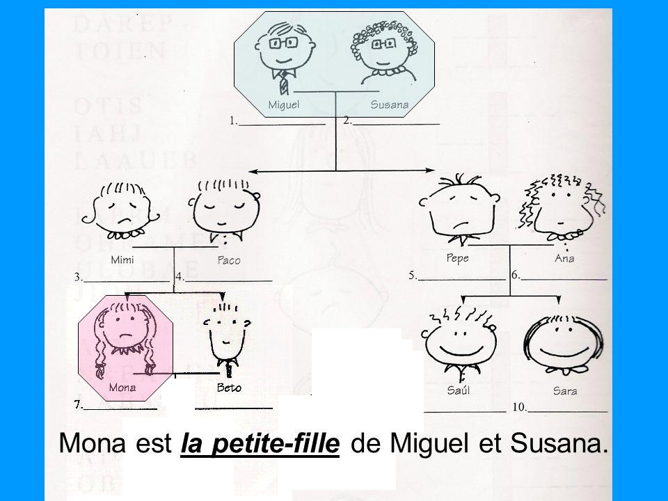 Mona est la petite-fille de Miguel et Susana.