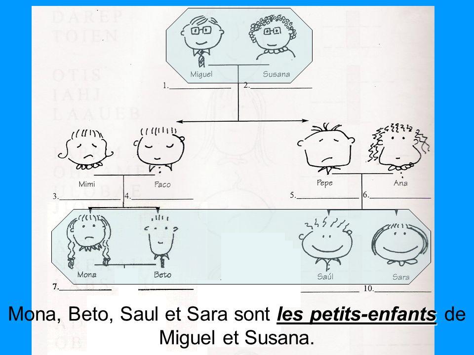 Mona, Beto, Saul et Sara sont les petits-enfants de Miguel et Susana.