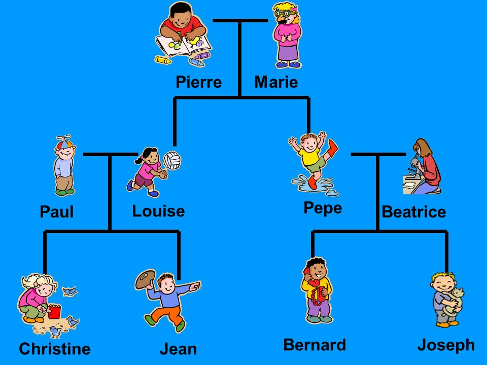 Pierre Marie Pepe Paul Louise Beatrice Bernard Joseph Christine Jean