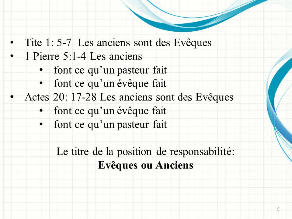 Le titre de la position de responsabilité: Evêques ou Anciens