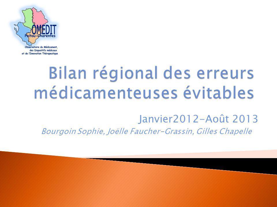 Bilan régional des erreurs médicamenteuses évitables