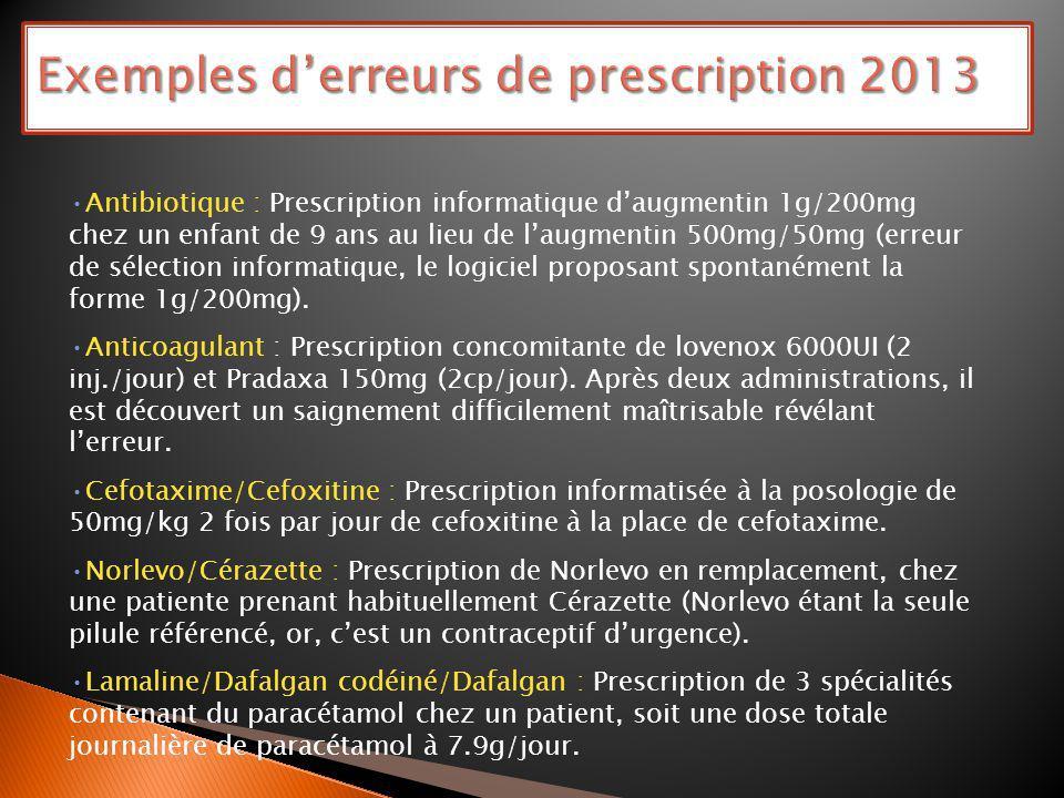 Exemples d'erreurs de prescription 2013