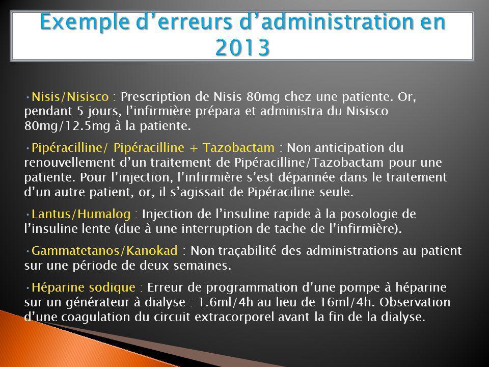 Exemple d'erreurs d'administration en 2013