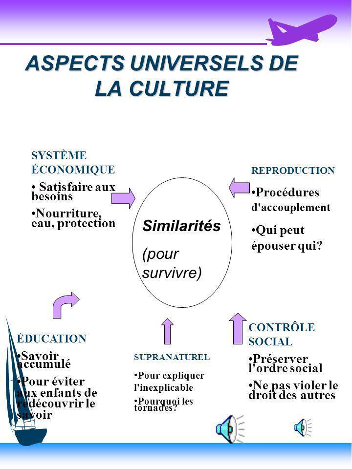 ASPECTS UNIVERSELS DE LA CULTURE