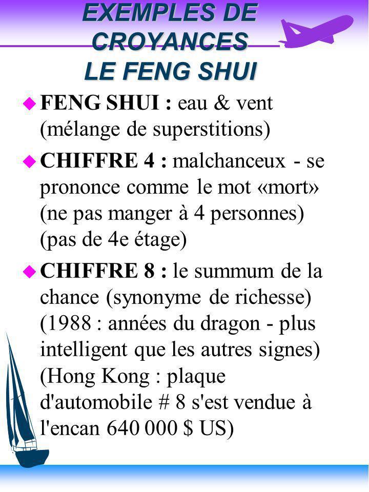 EXEMPLES DE CROYANCES LE FENG SHUI