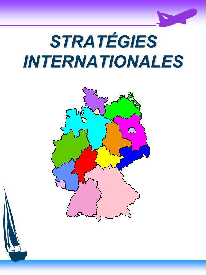 STRATÉGIES INTERNATIONALES