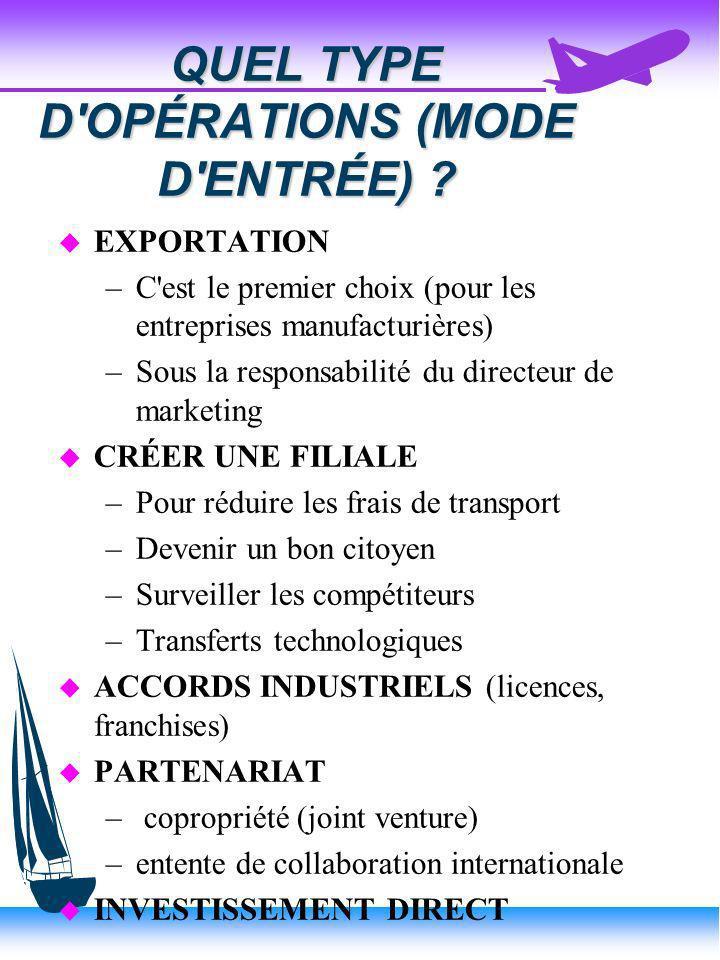 QUEL TYPE D OPÉRATIONS (MODE D ENTRÉE)