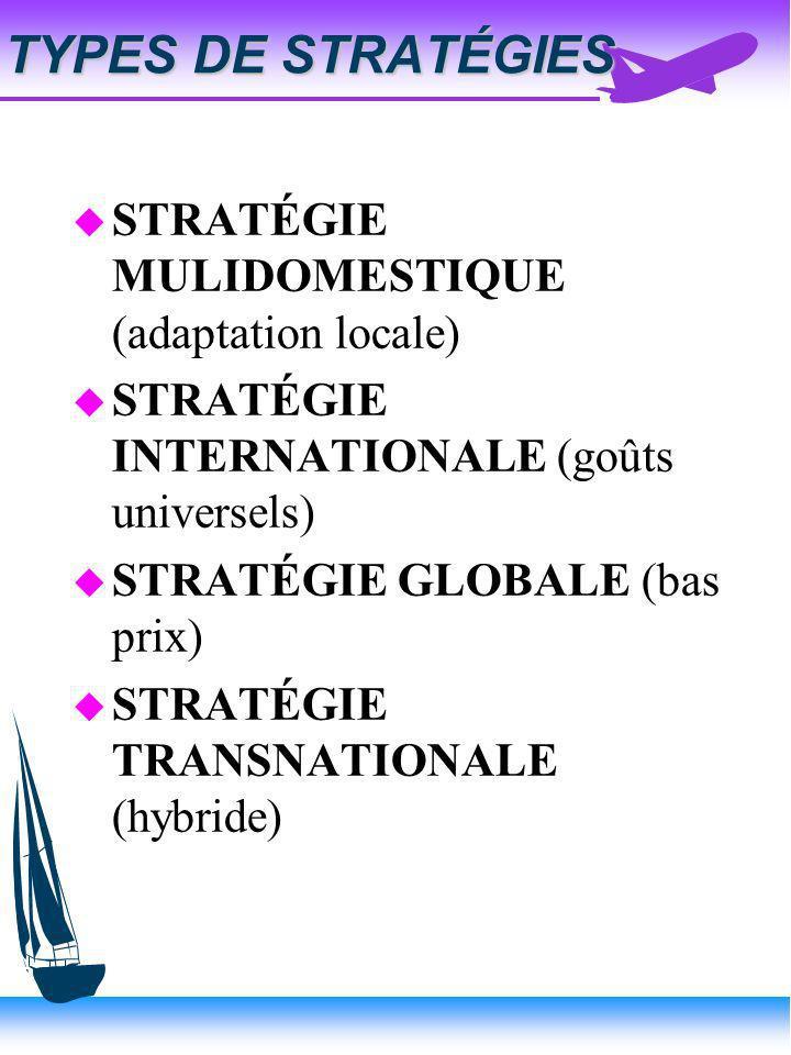 TYPES DE STRATÉGIES STRATÉGIE MULIDOMESTIQUE (adaptation locale)