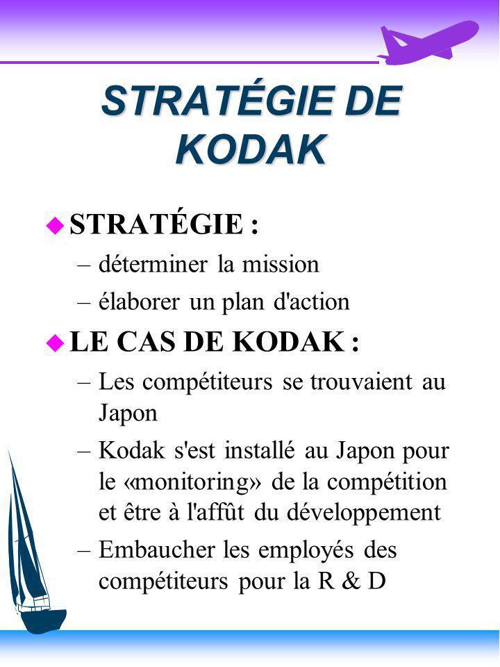 STRATÉGIE DE KODAK STRATÉGIE : LE CAS DE KODAK : déterminer la mission