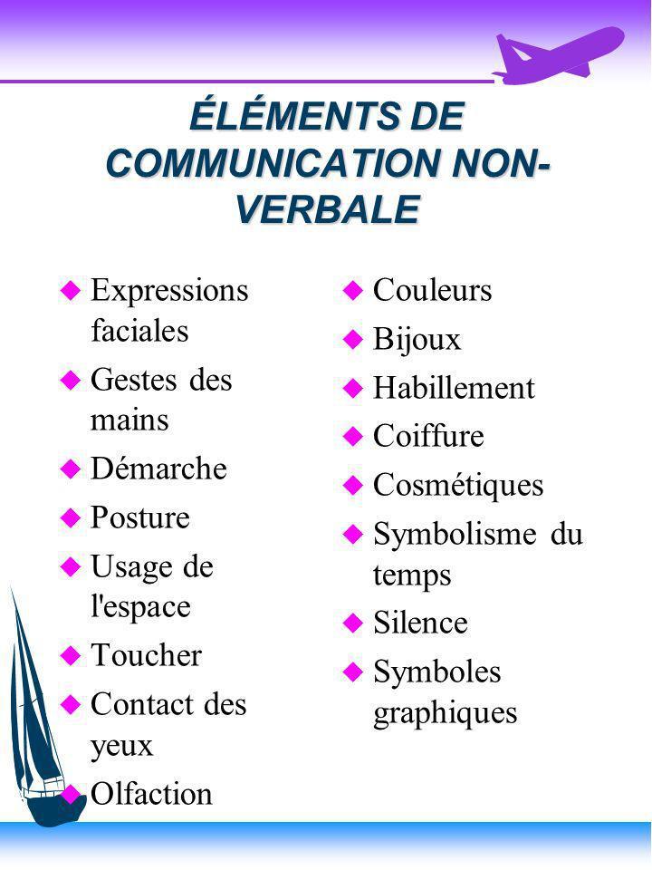 ÉLÉMENTS DE COMMUNICATION NON-VERBALE