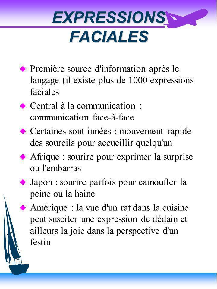 EXPRESSIONS FACIALES Première source d information après le langage (il existe plus de 1000 expressions faciales.