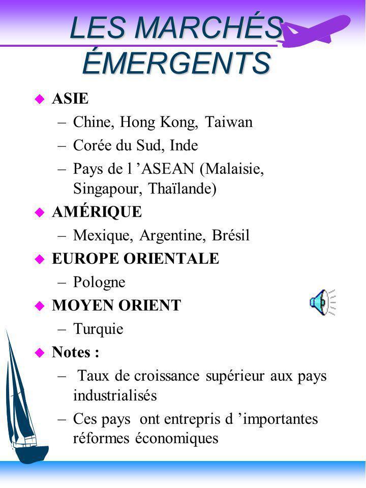 LES MARCHÉS ÉMERGENTS ASIE Chine, Hong Kong, Taiwan Corée du Sud, Inde