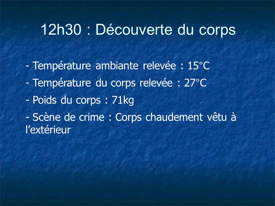 12h30 : Découverte du corps - Température ambiante relevée : 15°C