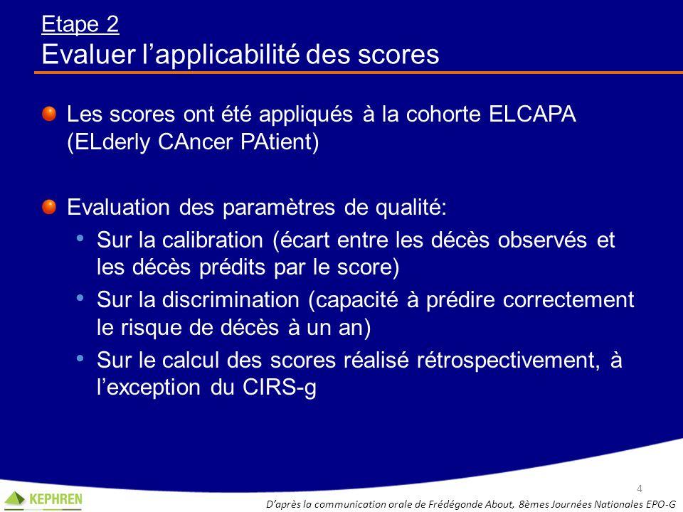 Etape 2 Evaluer l'applicabilité des scores