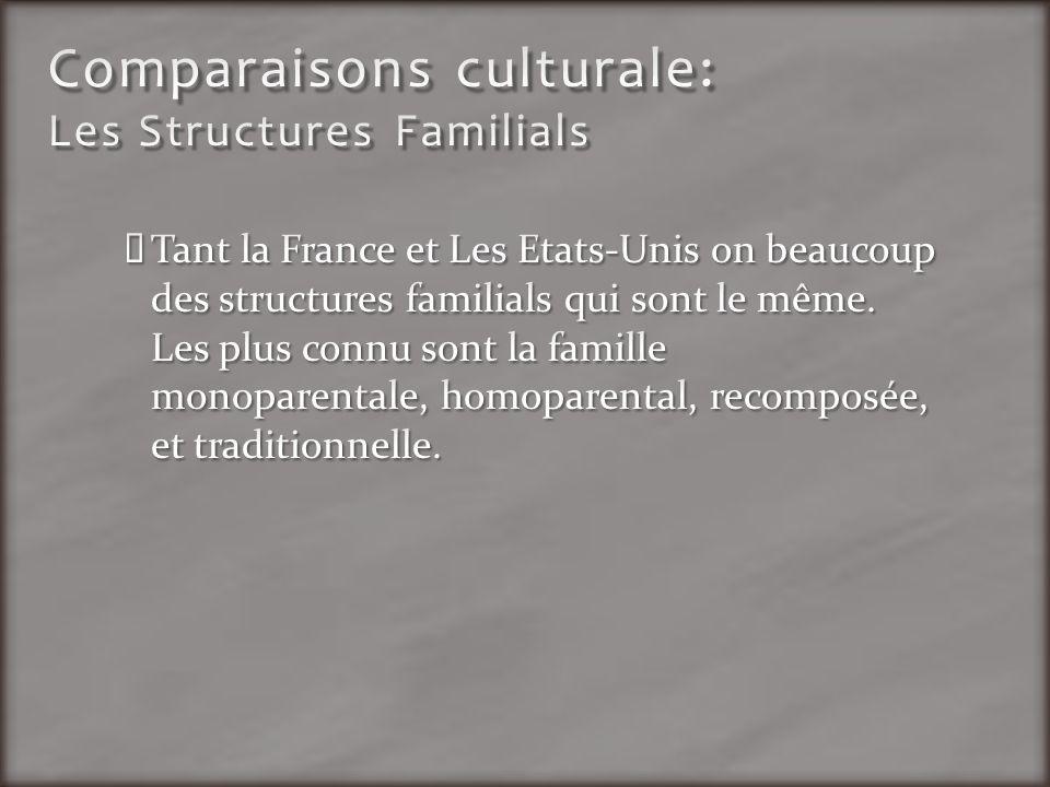 Comparaisons culturale: Les Structures Familials