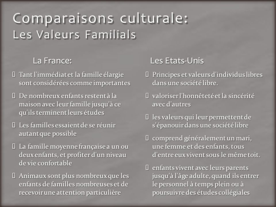 Comparaisons culturale: Les Valeurs Familials