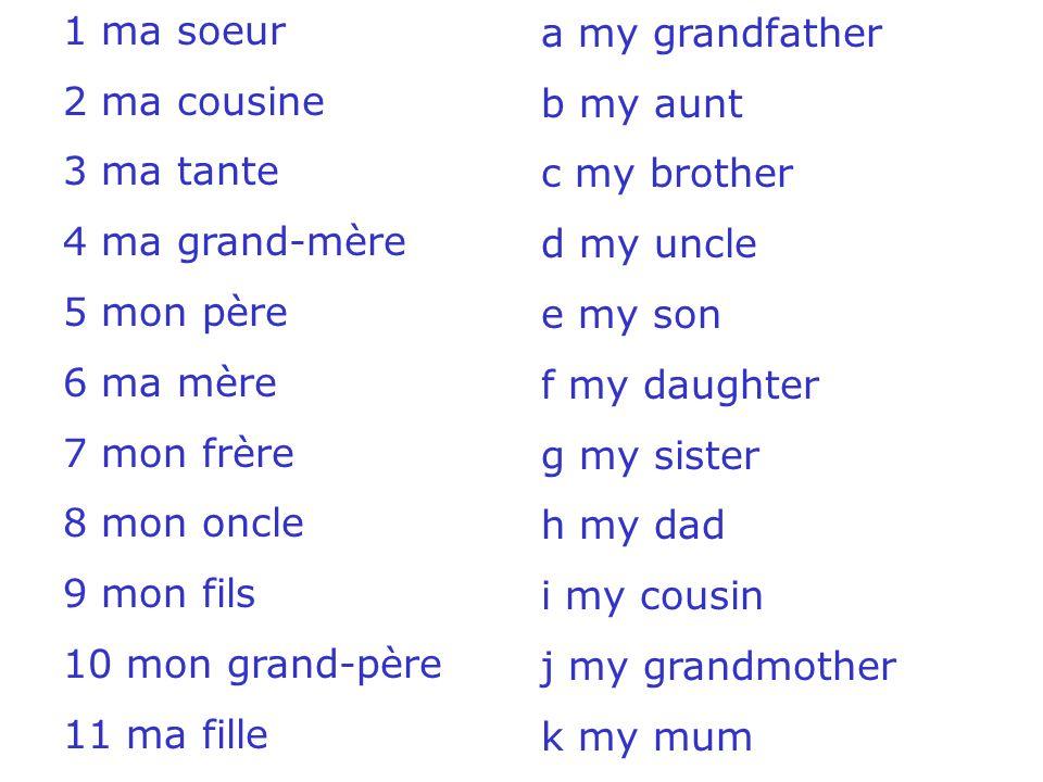 1 ma soeur 2 ma cousine. 3 ma tante. 4 ma grand-mère. 5 mon père. 6 ma mère. 7 mon frère. 8 mon oncle.
