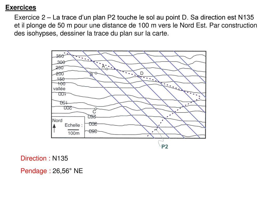 Tp 4 de la carte a la coupe geologique en systeme - Un plan en coupe du terrain et de la construction ...