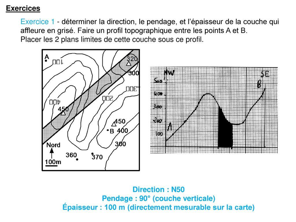 Tp 4 de la carte a la coupe geologique en systeme for Garage qui fait la carte grise