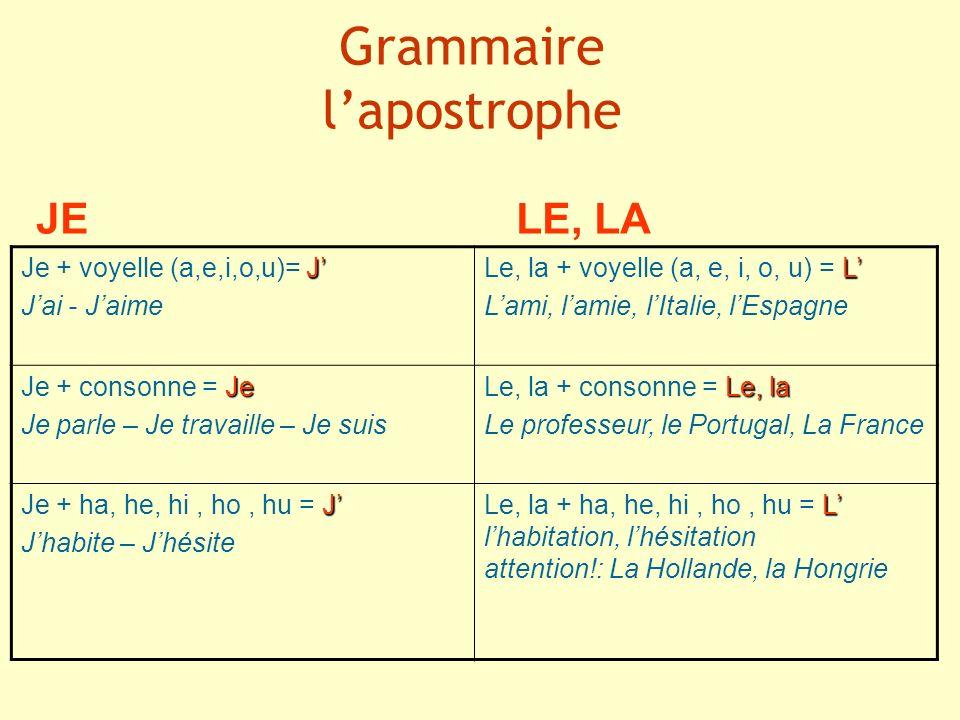 Grammaire l'apostrophe