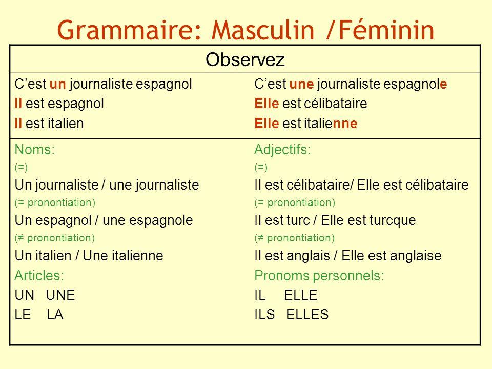 Grammaire: Masculin /Féminin