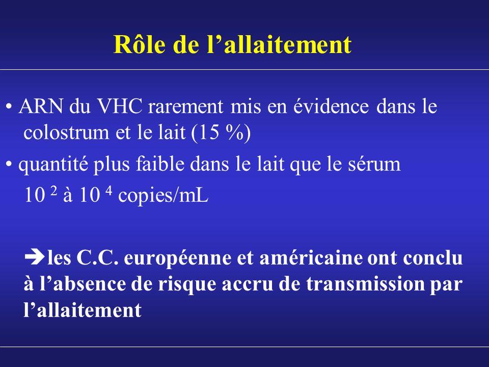 Rôle de l'allaitement • ARN du VHC rarement mis en évidence dans le colostrum et le lait (15 %) • quantité plus faible dans le lait que le sérum.
