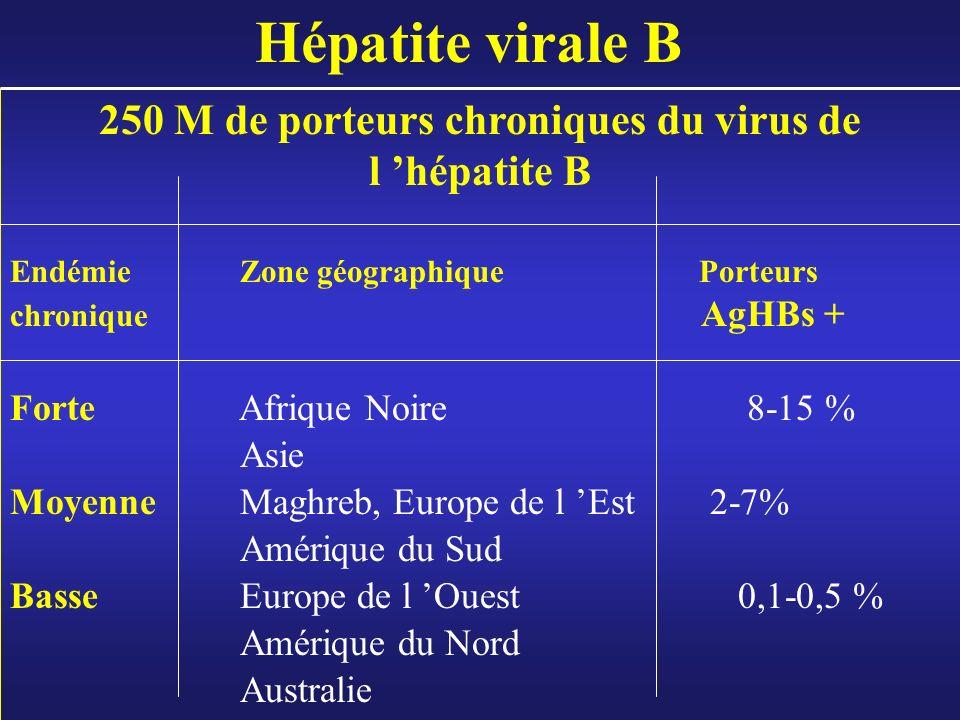 250 M de porteurs chroniques du virus de l 'hépatite B
