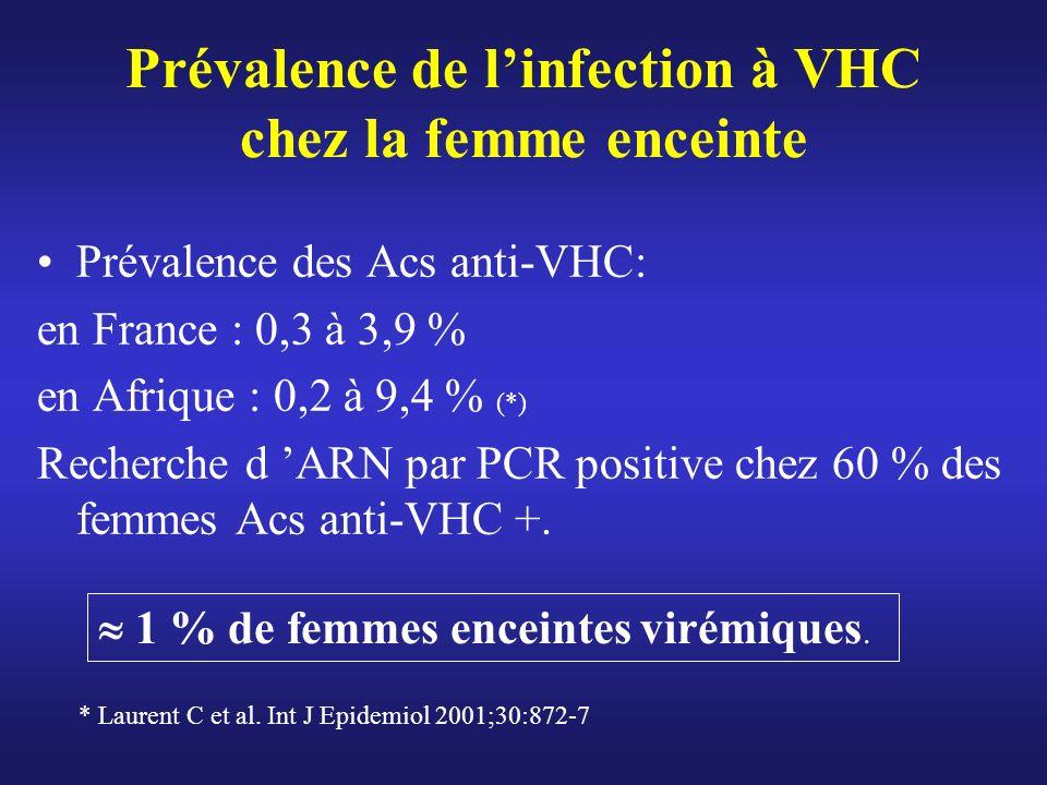 Prévalence de l'infection à VHC chez la femme enceinte